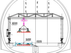 铁路项目施工中双块式轨枕无砟轨道施工组织设计下载