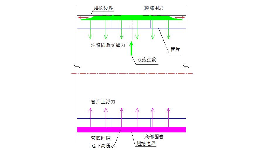 盾构施工项目施工组织设计全套方案(第2章  工程重点、难点与对策)
