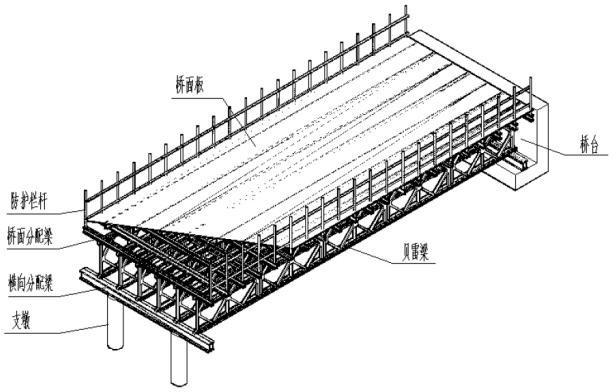 钢栈桥拼装